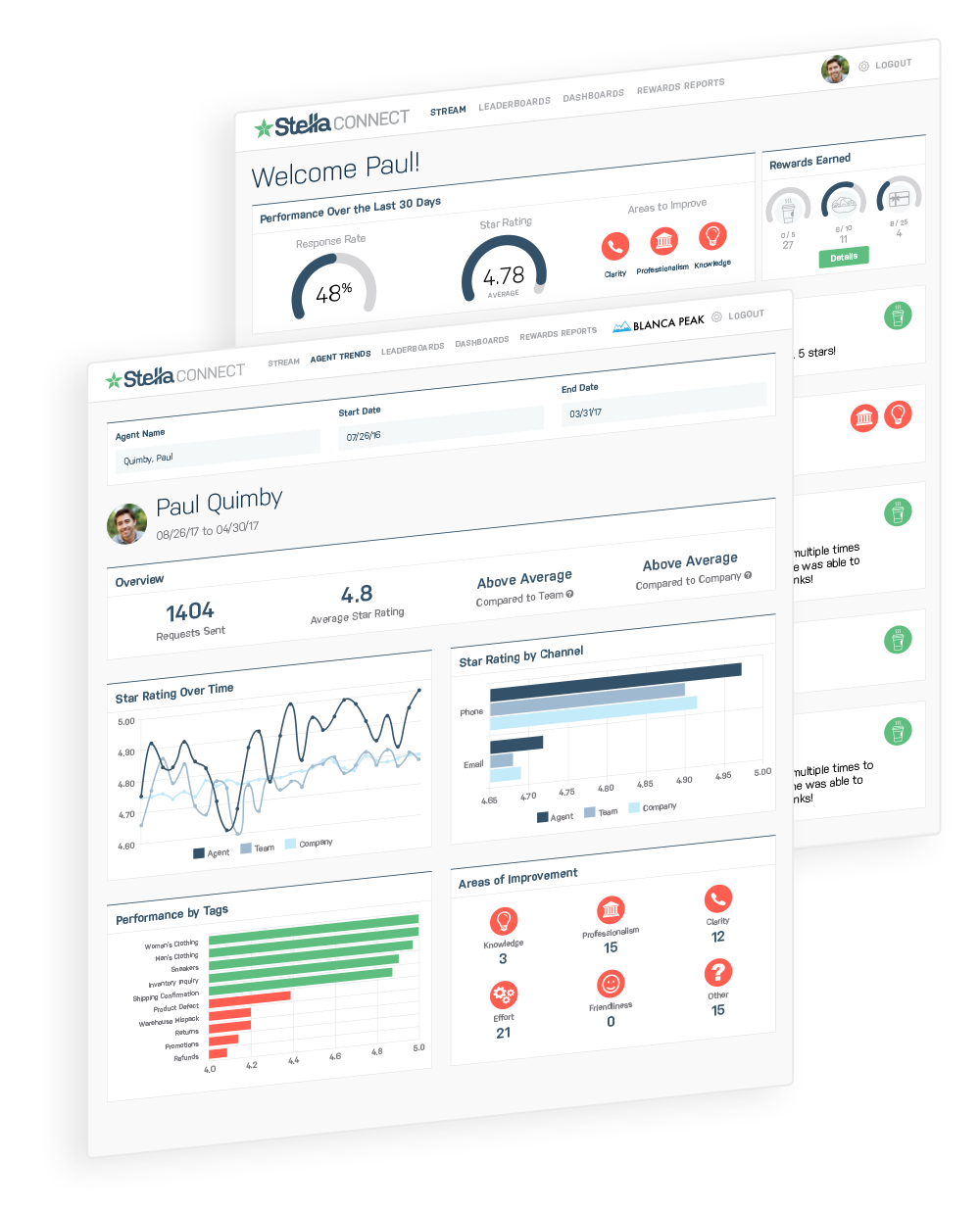 StellaConnect_Dashboard03.png